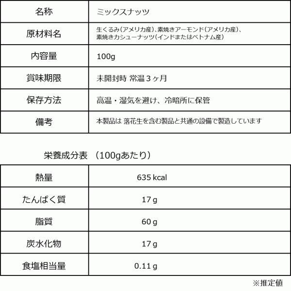 無塩・無添加 ミックスナッツ 100g×1袋 訳あり 割れ・欠け混み くるみ アーモンド 少量のカシューナッツ 3種のナッツ メール便限定 送料無料 onomichi-marukin 14