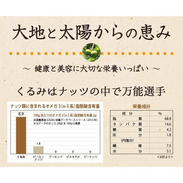 訳あり わけあり ナッツ グルメ生くるみ(くるみ ナッツ)無添加 無塩 セール 1kg×1袋(わけあり 訳あり)得トクセール 送料無料 胡桃 3/26以降の発送です onomichi-marukin 05
