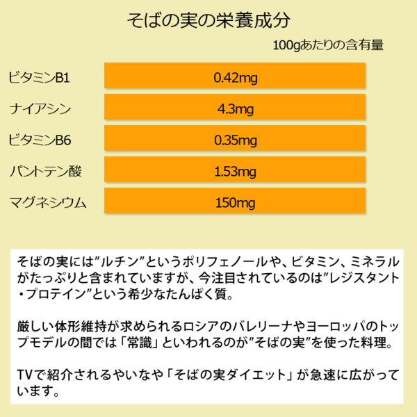 グルメそばの実 国産(北海道産) 食品 ソバ 蕎麦 むき実・ぬき実 500g×1袋 送料無料 ※2017年新物 セール|onomichi-marukin|12