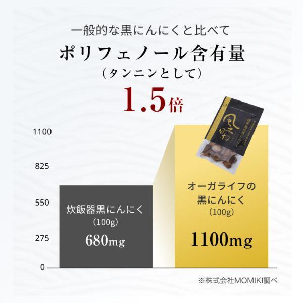 黒にんにく 国産 A品 バラ 31片 約1ヵ月分 150g 九州・四国産 父の日 送料無料|organickitchen|08