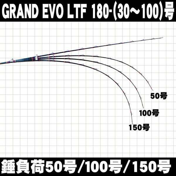 アジ・イサキ〜青物落とし込み、タチウオ、ヒラメまで網羅 GRAND EVO LTF 180(30〜100号) 200サイズ(goku-950592)