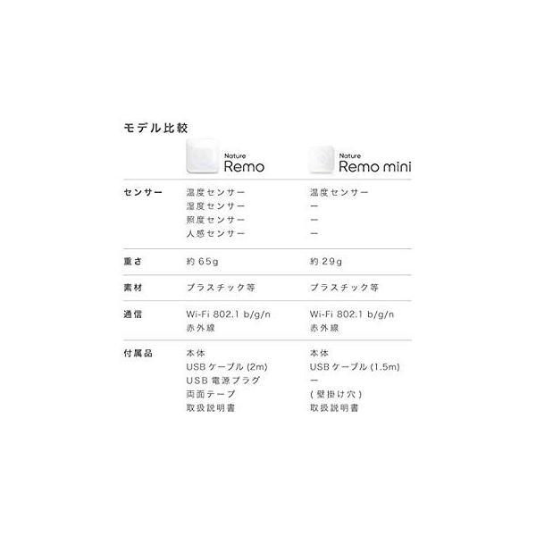 Nature Remo mini 家電コントロ-ラ- REMO2W1 orsshop 14