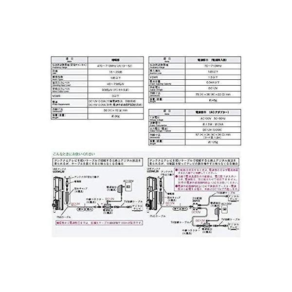 マスプロ UHFラインブースター(18dB型) UB18L(A) (増幅部のみ)