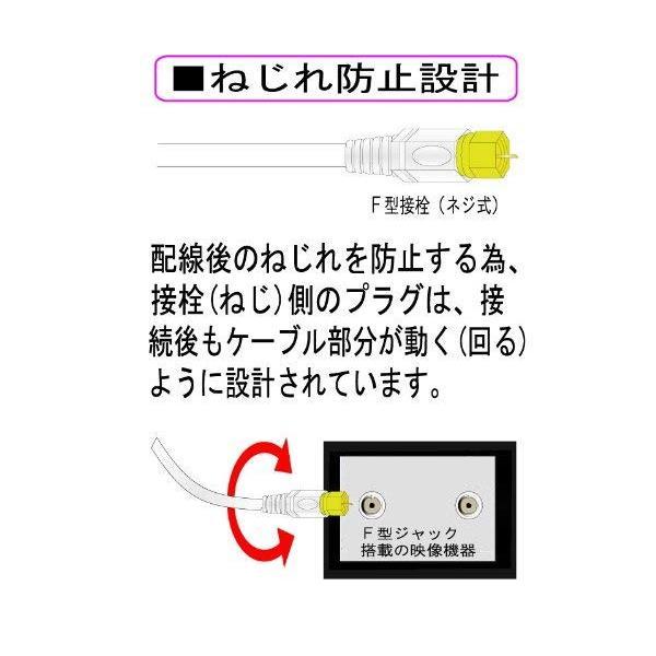 フジパーツ[4重シールド]BS CS 地上デジタル対応 S5CFB 同軸ケーブル S5CFB 5Cアンテナケーブル 3m 白 プッシュ式-F