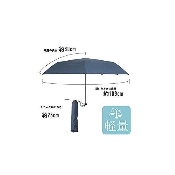 小宮商店 超軽量カーボンミニ傘 60cm 楽々開閉 175g テフロン加工 (紺)