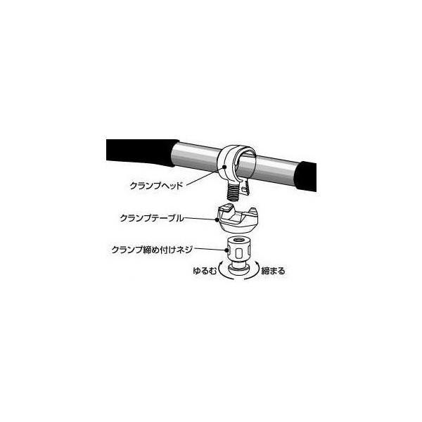 ダイワ(daiwa) コンパクトクランプヘッド CH50G SS/S/M/L ※メール便発送はできません。