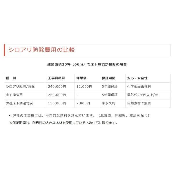 消臭・調湿竹炭Bタイプ(2.5kg×6袋=15kg入/箱):床下の湿気・カビ・シロアリ対策に有効です|oumi-satoyama-pro|04
