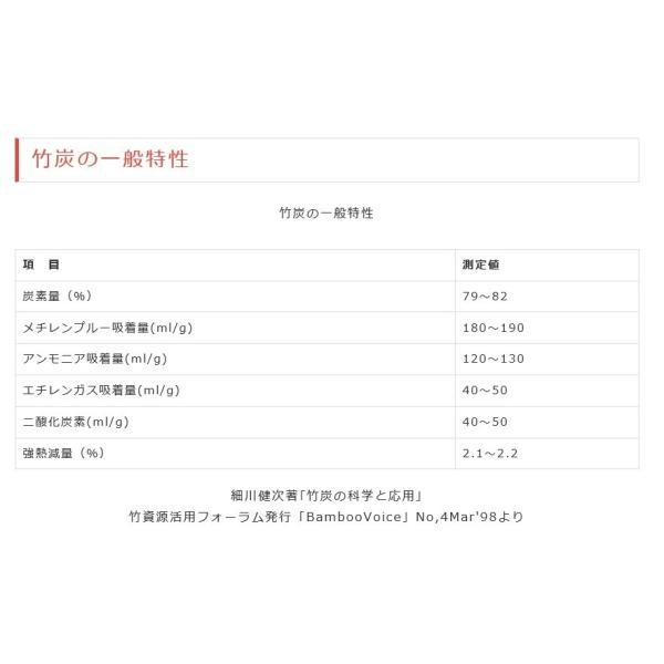 消臭・調湿竹炭Bタイプ(2.5kg×6袋=15kg入/箱):床下の湿気・カビ・シロアリ対策に有効です|oumi-satoyama-pro|05
