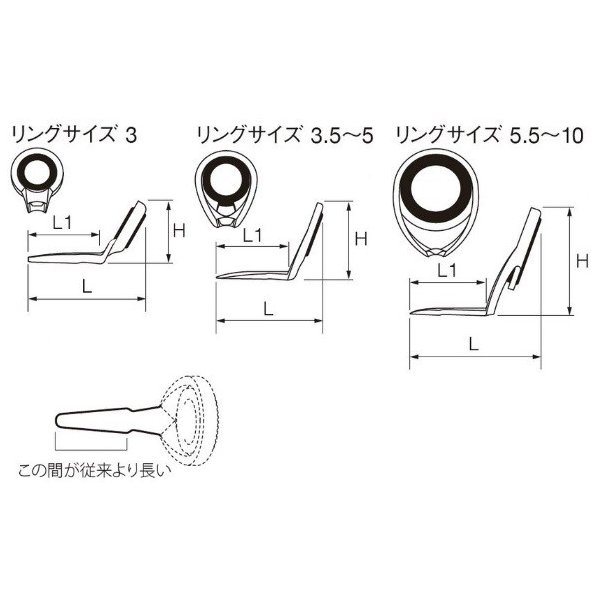 ポイント2倍 富士工業(Fuji工業) T2-KTTG4 トルザイトリング使用ティップガイド/クリックポスト対応可能 (お取り寄せ)