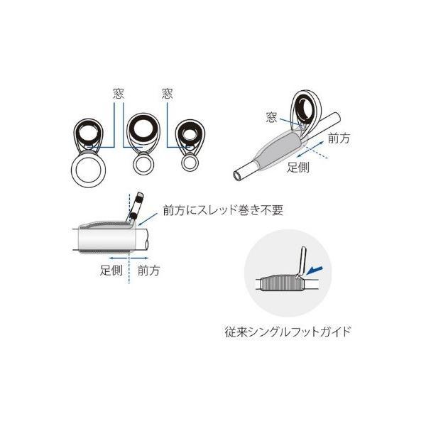 ポイント2倍 富士工業(Fuji工業) T2-KTTG5.5 トルザイトリング使用ティップガイド/クリックポスト対応可能 (お取り寄せ)