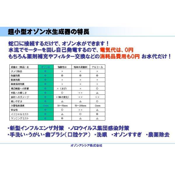 【オゾンラジカルクラスター】RG70(家庭用オゾン水生成器)オゾン水生成装置|ozoneassocia|06