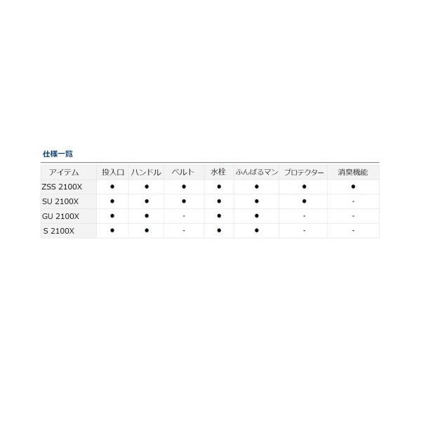 ダイワ(Daiwa) プロバイザー HD GU 2100X ブラック クーラーボックス|p-park|02