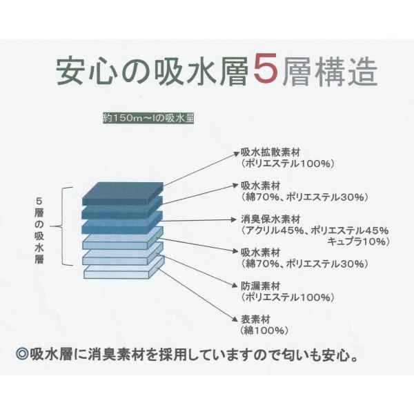 おねしょパンツ 子供用 吸水量150cc サイズ110 120 130 140 150 160cm  品番800 日本製 【TANK PANTS】 |pa01267413|04