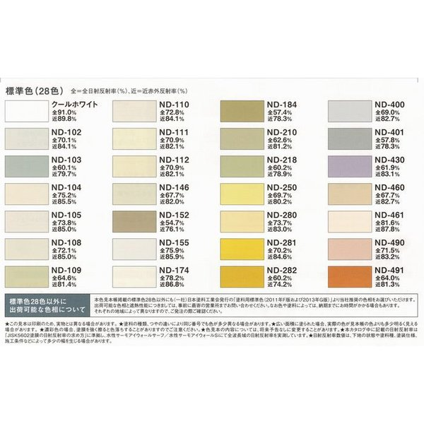 ニッペ ファインサーモアイウォールSi 標準色(主剤+硬化剤) 15Kgセット/2液 油性 シリコン 艶有り 日本ペイント|paint-lucky|02