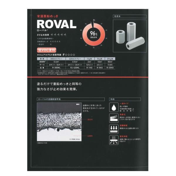 ローバル ROVAL 1KG 亜鉛含有96% 【ローバル】 paintandtool 02