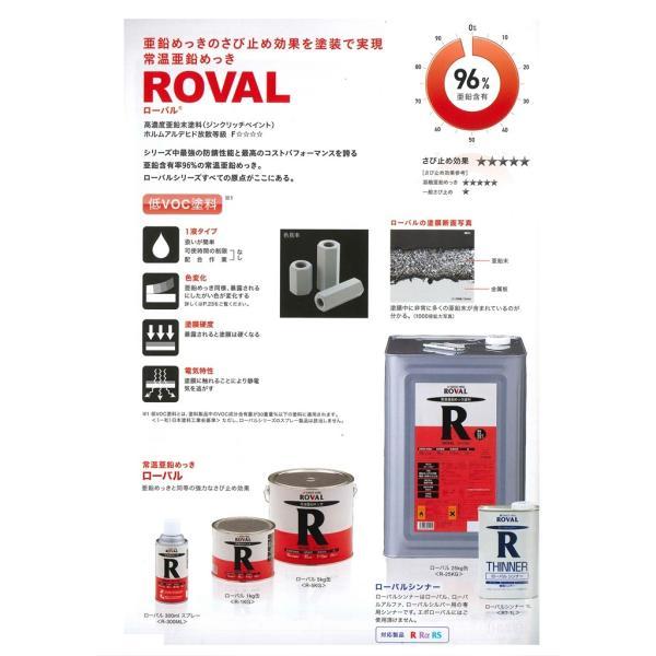 ローバル ROVAL 1KG 亜鉛含有96% 【ローバル】 paintandtool 03