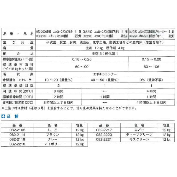 ユカロック2000番 カラーグレー  082-2119  主剤12kg  082-2910 硬化剤 4kg  【ロックペイント】|paintandtool|02