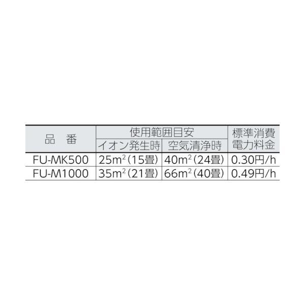 "SHARP ""プラズマクラスター""イオン発生機(壁掛け・棚置き兼用型)(FUMK500S)"
