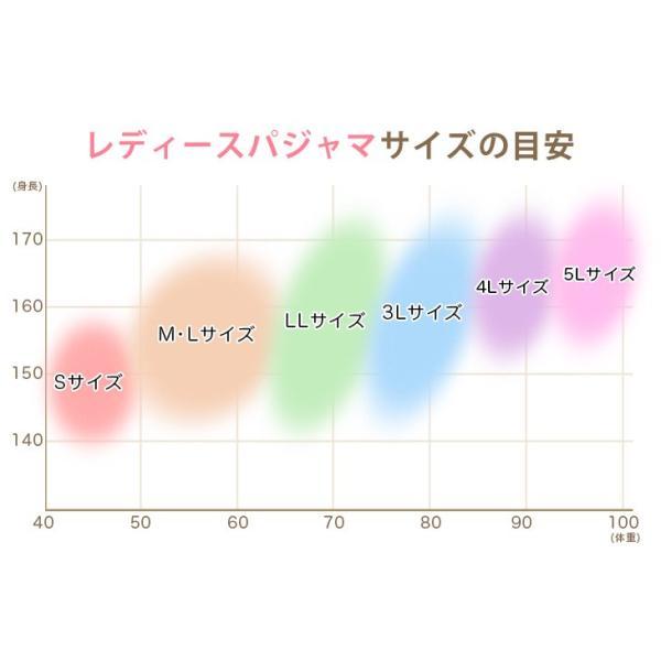 ネグリジェタイプ オーダーメイド料金購入 4L〜5L|pajamakobo-lovely|04