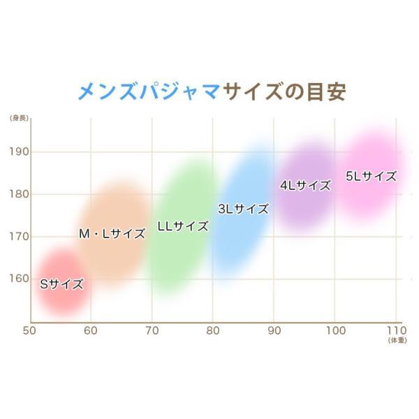パジャマタイプ オーダーメイド料金購入 S〜3L|pajamakobo-lovely|06