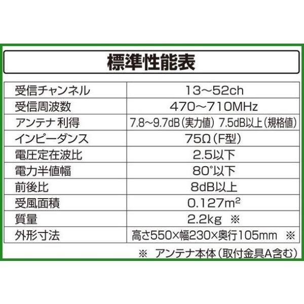 送料無料|日本アンテナ 屋外用 地上デジタル薄型UHFアンテナ 水平偏波専用 強・中電界地区向け ブラック UDF90B|b03
