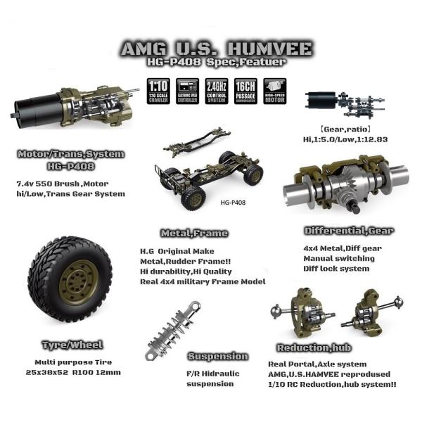 HG P408(STD)スタンダードKit 1/10 HUMVEE ハンヴィー(GREEN) 組立済 2.4Ghz 本格ホビーラジコン 4x4軍用車 HUMMER デルタフォース DEVGRU|parts758|08