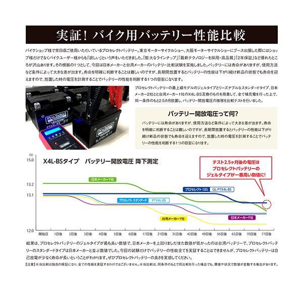 今だけP15倍 プロセレクト バイクバッテリー GL-PTX4L-BS (YTX4L-BS、FTH4L-BS 互換) ジェルタイプ 液入り充電済み partsdirect 03