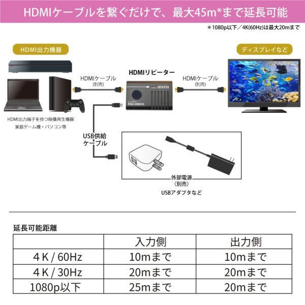 延長器 HDMI 2.0 リピーター 送料無料|pascalstore|02