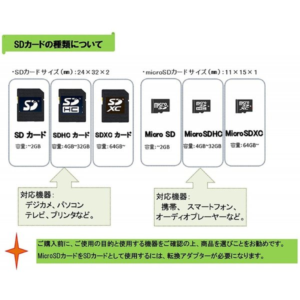 Samsung microSDXCカード 64GB EVO Plus Class10 UHS-I U3対応 (最大読出速度100MB/s:最大書込速度60MB/s) Nintendo Switch 動作確認済 MB-MC64GA/ECO 送料無料|pasokon|06