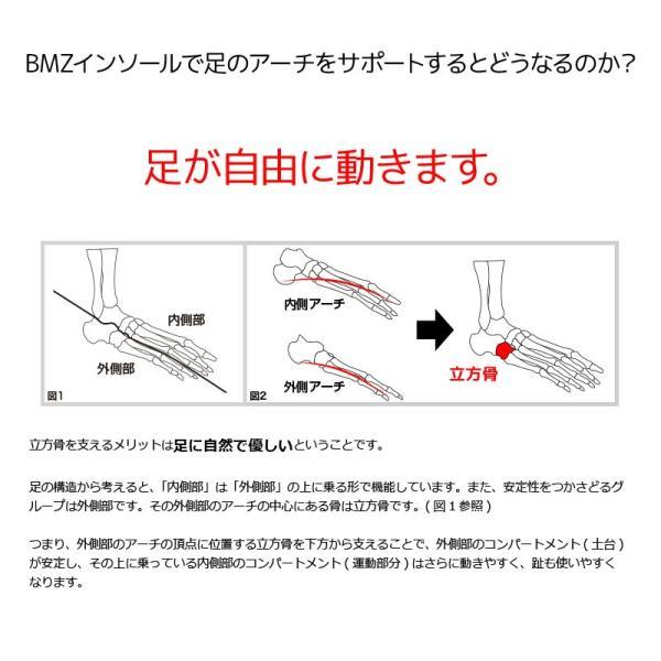 BMZ インソール CCLP カルパワー スマートサポート α イエロー NEEZ BMG 中敷き|passo|07