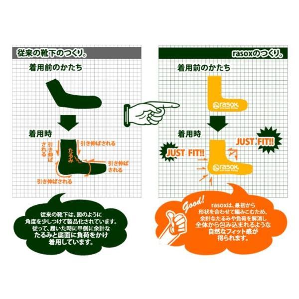 スニーカーソックス ソックス くるぶし丈 靴下 配色切替 コットン リネン 日本製 夏 メンズ レディース rasox paty 09