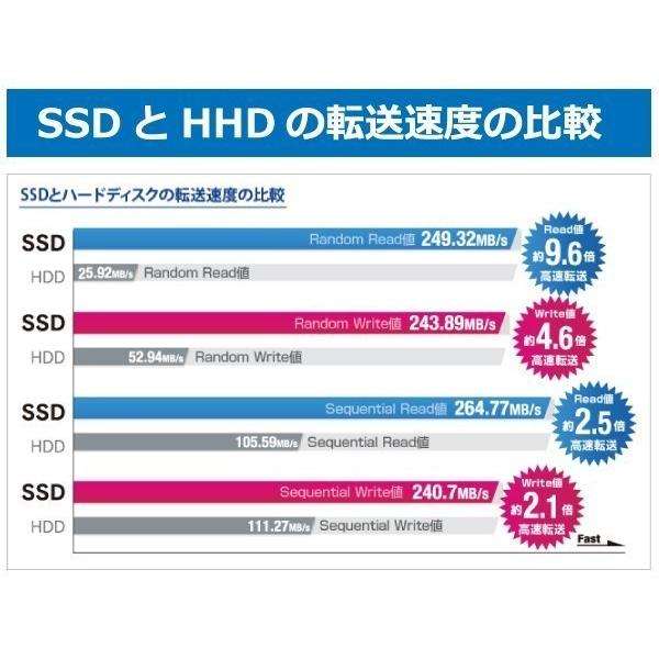 中古パソコン デスクトップパソコン 爆速 Core 2 Duo/Celeron 爆速新品SSD256GB+HDD250GB メモリ4GB OFFICE付き 正規 Windows10 Pro 富士通 NEC HPアウトレット|pc-m|04
