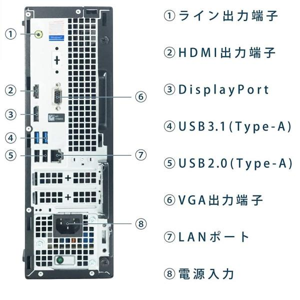 中古パソコン デスクトップパソコン Core i7 HDMI 23型フルHD液晶 爆速メモリ16GB 新品HDD2TB Office DELL optiplex 3010SF 正規 Windows10 64bit 1222s pchands 03