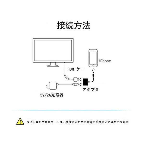 新品 Lightning HDMI 変換ケーブル,Lightning Digital 互換AVアダプタ 同時に映像と音声を伝送する iPhone/iPad/ipod対応【最新のiOS12対応可能】「MD826AM/A」|pclife|05