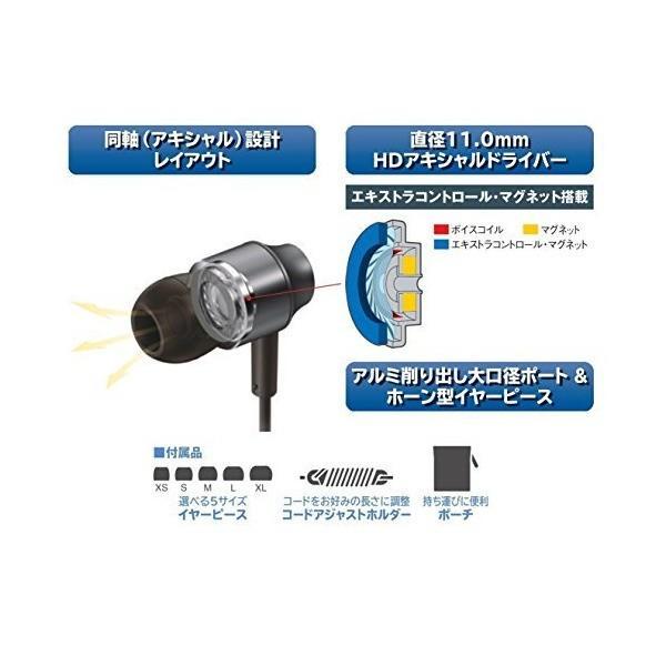 パナソニック カナル型イヤホン ハイレゾ音源対応 ブラック RP-HDE3-K