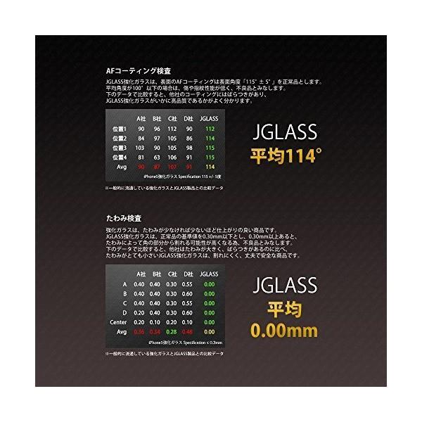 ゴリラガラス COWON PLENUE D ガラスフィルム プレニューD 強化ガラス 液晶保護フィルム 気泡防止 指紋防止 硬度9H ラウンドエッジ