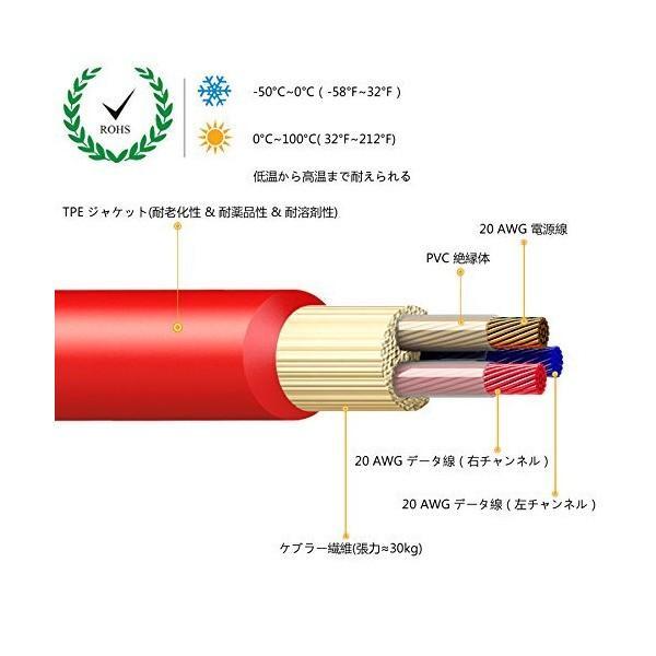 PCCITY ATH-R70x ヘッドホン 対応用 ケーブル ヘッドフォン リケーブル 3.5MM-2.5MM (1.5M)