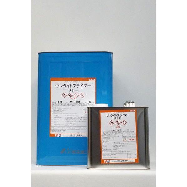 「ベロ付(注ぎ口)」ウレタイトプライマー(グレー) 18Kg/セット 塗料 ペンキ 屋根 非鉄金属 サビ止め さび止め 錆止め カラートタン トタン アルミ素材