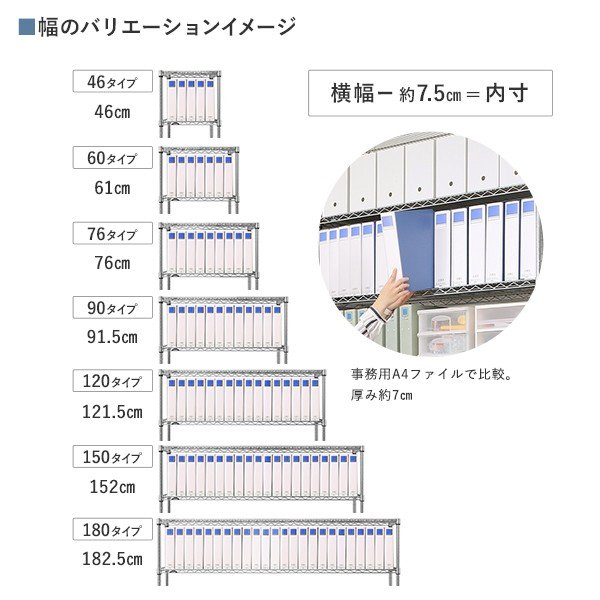 [25mm] ルミナスレギュラー スチールラック 幅120 奥行46 高さ180 5段 NLH1218-5|perfect-space|11
