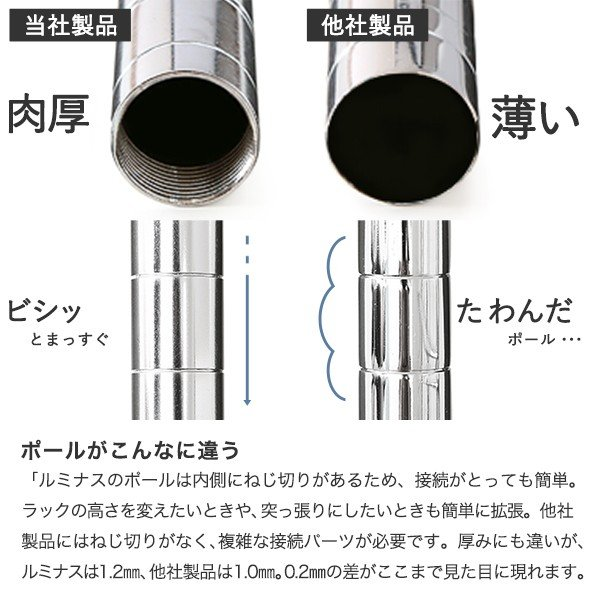 [25mm] ルミナスレギュラー スチールラック 幅120 奥行46 高さ180 5段 NLH1218-5|perfect-space|20