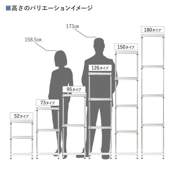[25mm] ルミナスレギュラー スチールラック 幅180 奥行46 高さ155 4段 NLH1815-4 perfect-space 13