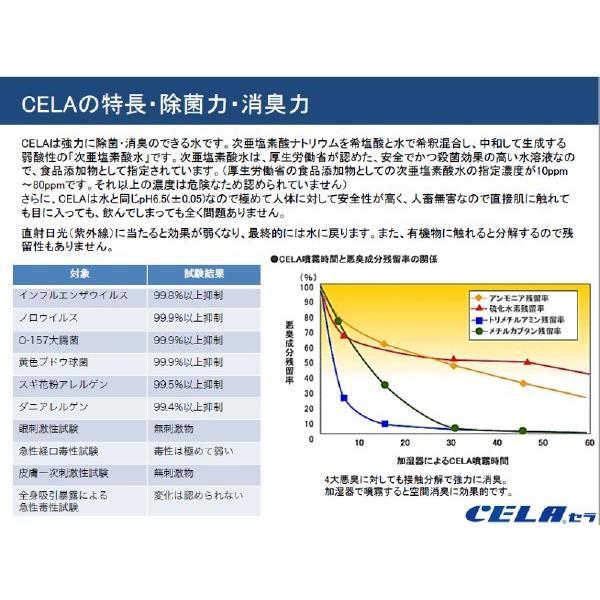次亜塩素酸水 セラ水 CELA 50ppm インフルエンザ 予防 ノロウィルス 除菌 消臭 消毒 スプレー ノンアルコール 5リットル 1箱(コック付)|petfan-sheri|07