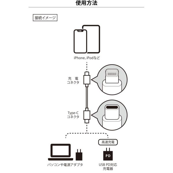 USB Type-C & Lightning USBケーブル 2m ホワイト/ストレート PG-LCC20M02WH|pg-a|05