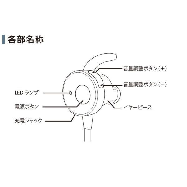 Bluetooth 4.1搭載 ワイヤレスイヤホン ステレオイヤホン イヤーサポート付き ブルートゥース pg-a 09