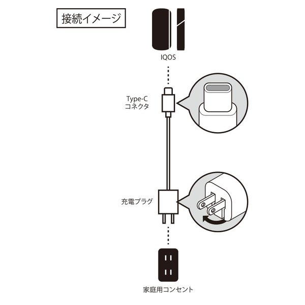 IQOS3用 AC充電器 Type-Cコネクタ|pg-a|03