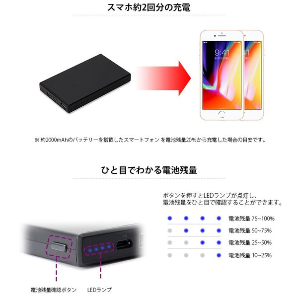 Type-C&micro USBタフケーブル付き モバイルバッテリー5000mAh|pg-a|05