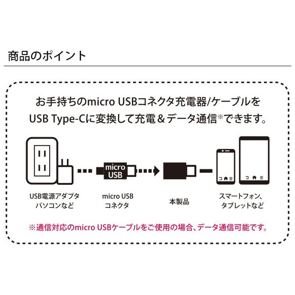 iCharger USB Type-C - micro USB 変換アダプタ|pg-a|02
