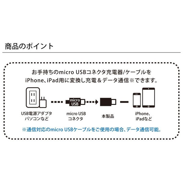 iCharger Lightning - micro USB 変換アダプタ|pg-a|02