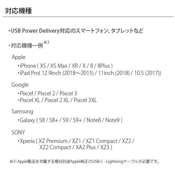 Power Delivery対応 18W出力 USB電源アダプタ|pg-a|07