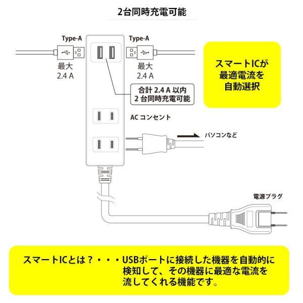USBポート搭載 AC電源タップ|pg-a|05